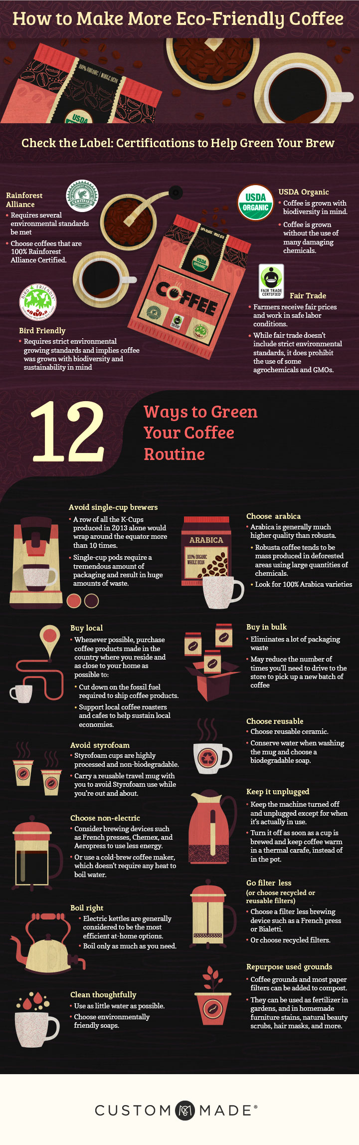eco-friendly-coffee-infographic