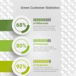 eco-friendly-trends-statistics-infogrpahc-plaza