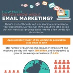 Email Marketing Infographics 700px
