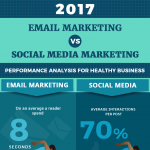 email-marketing-vs-social-media-marketing-infographic-plaza