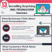 email-personalization-stats-infographic-plaza