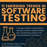 emerging-trends-in-software-testing-2018-infographic-plaza