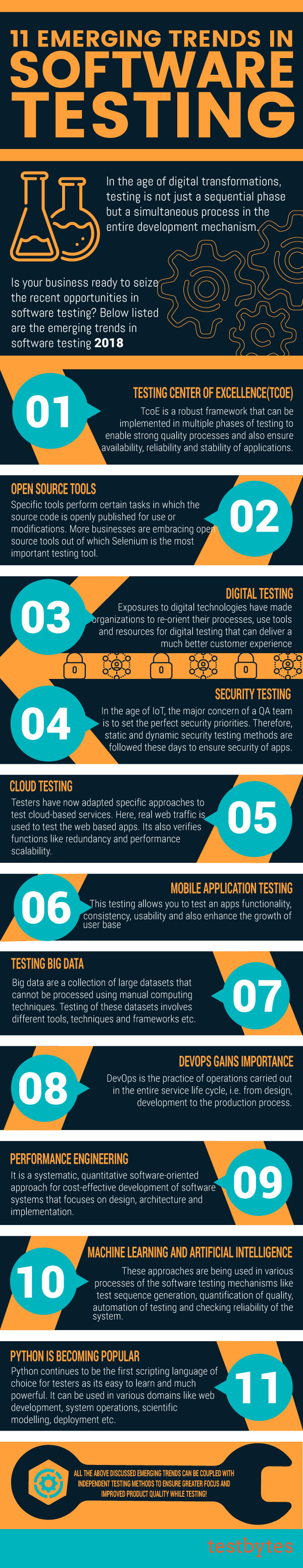 11 Emerging Trends in Software Testing 2018