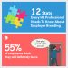 employer-branding-stats-infographic-plaza