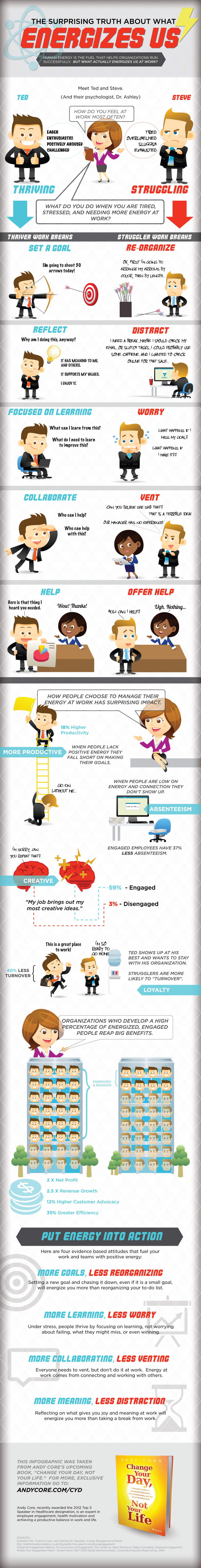 energy-at-work-infographic