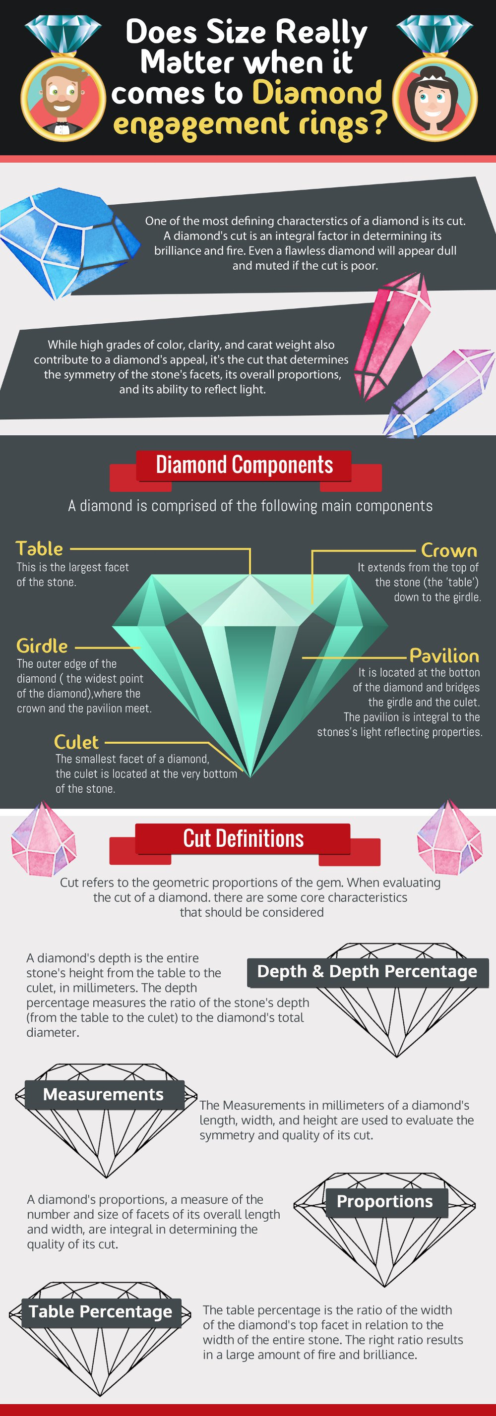 engagement-ring-infographic