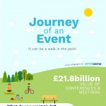 event-journey-infographic-plaza