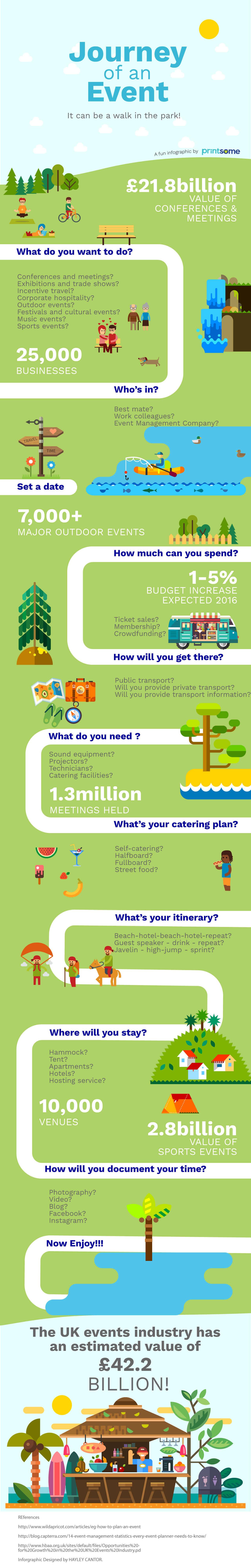event-journey-infographic-plaza