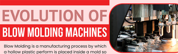 evolution-of-Blow-molding-machines-infographic-plaza-thumb