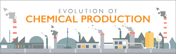evolution-of-chemical-production-infographic-plaza-thumb