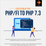 evolution-of-php-infographic-plaza