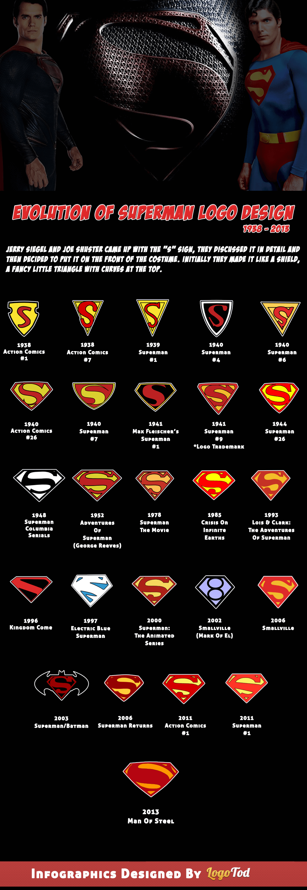 evolution-of-superman-logo-design-infographic
