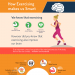 exercising-makes-us-smart-infographic-plaza