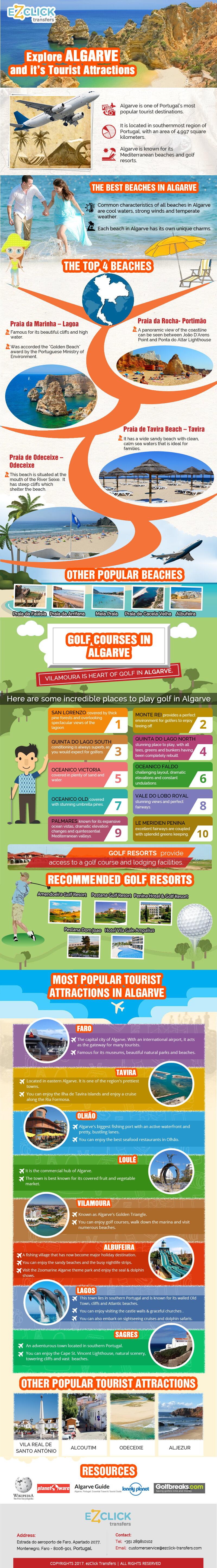 explore-algarve_infographic-plaza