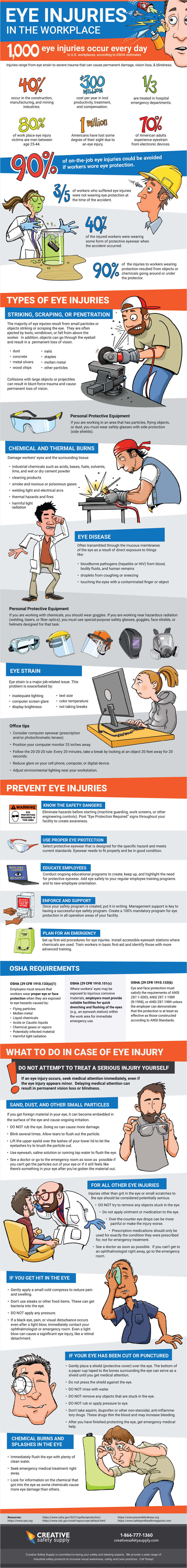 eye-injuries-workplace-infographic-plaza
