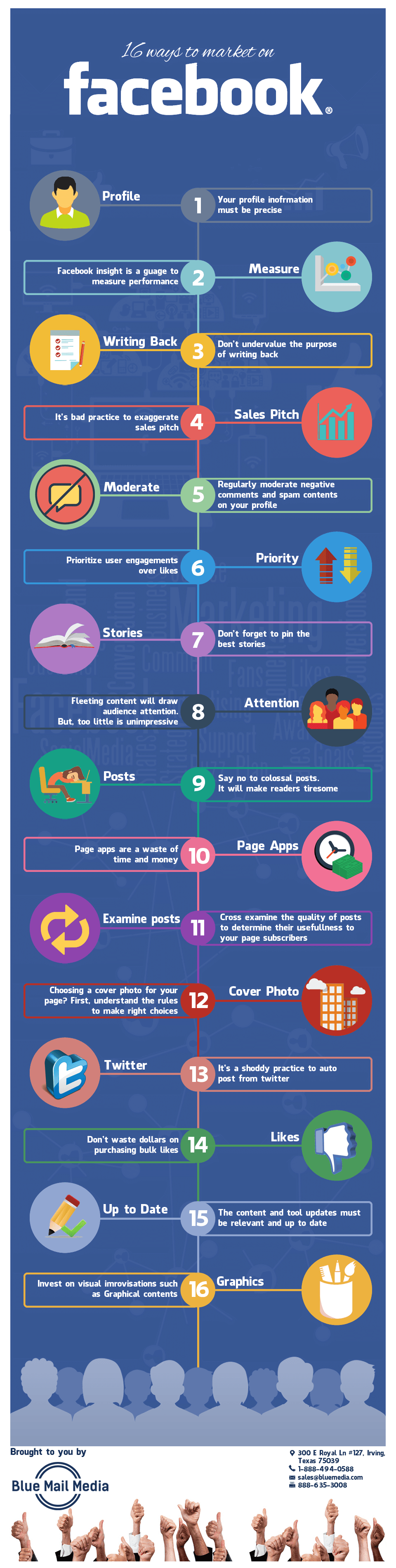 facebook-marketing-infographic-plaza