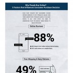 factors-influence-consumer-purchase-decision-infographic-plaza