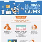 facts-about-gums-infographic-plaza