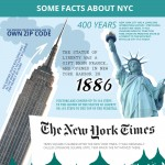 facts-about-new-york-city-infographic
