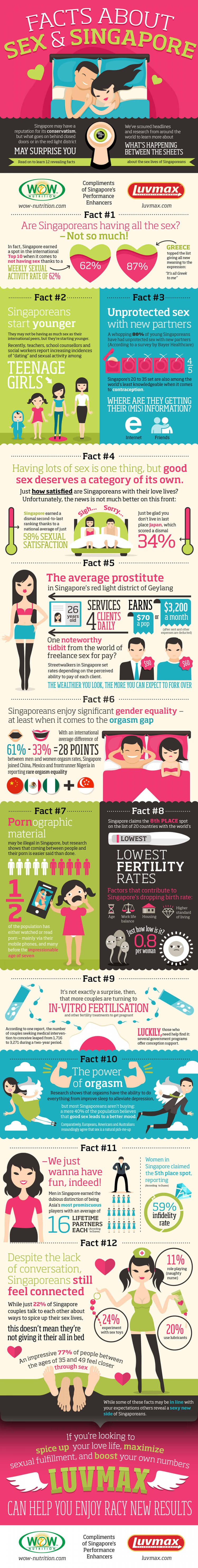 facts-about-sex-singapore-infographic