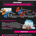 facts-about-transport-in-australia-infographic-plaza