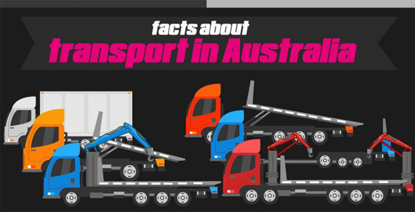 facts-about-transport-in-australia-infographic-plaza-thumb