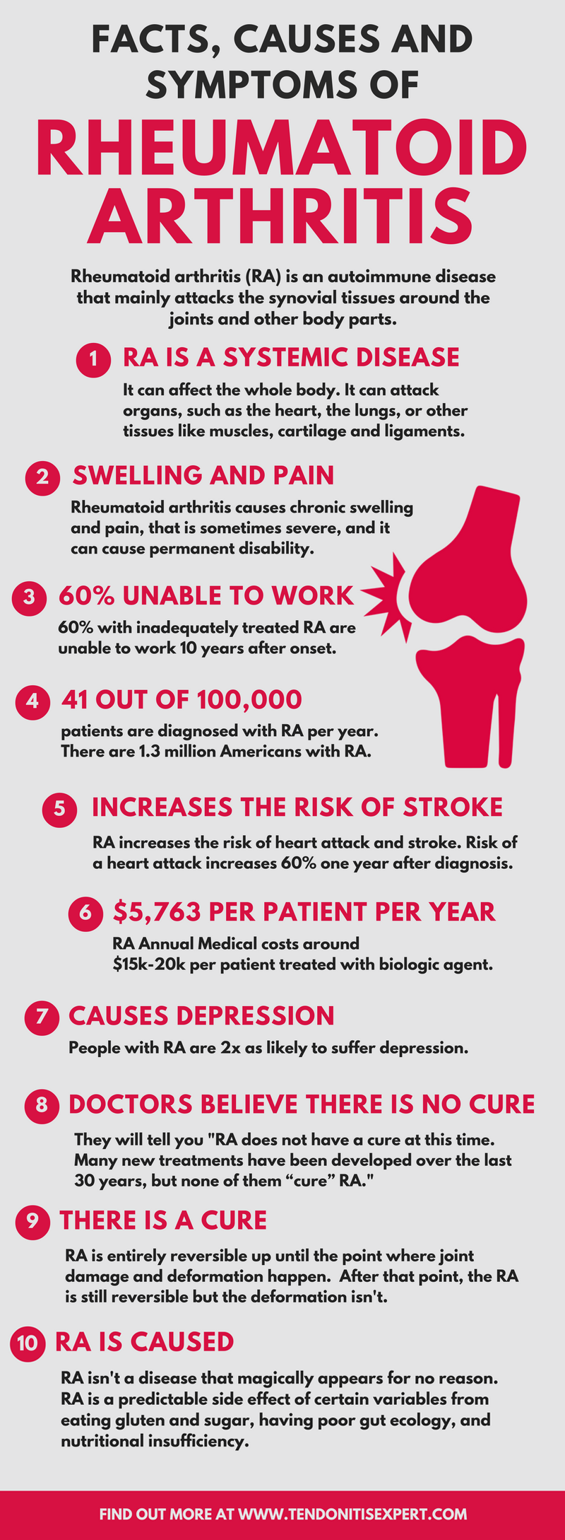 facts-cause-symptoms-of-rheumatoir-arthritis-infographic-plaza