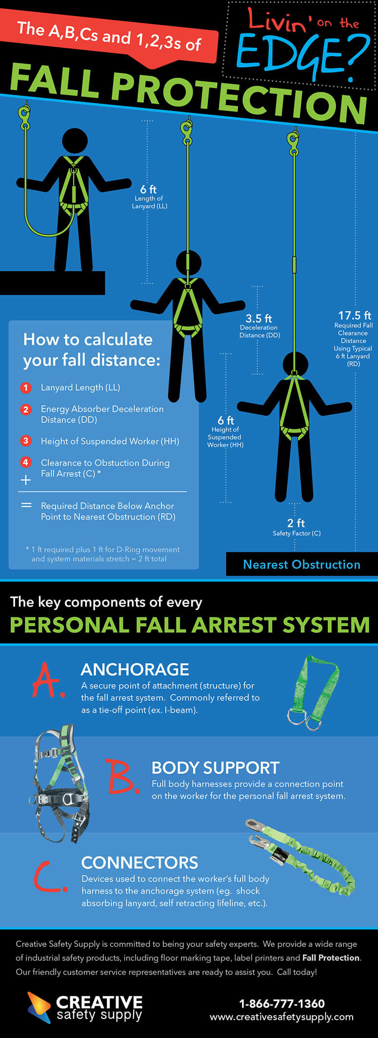 fall-protection-infographic-plaza