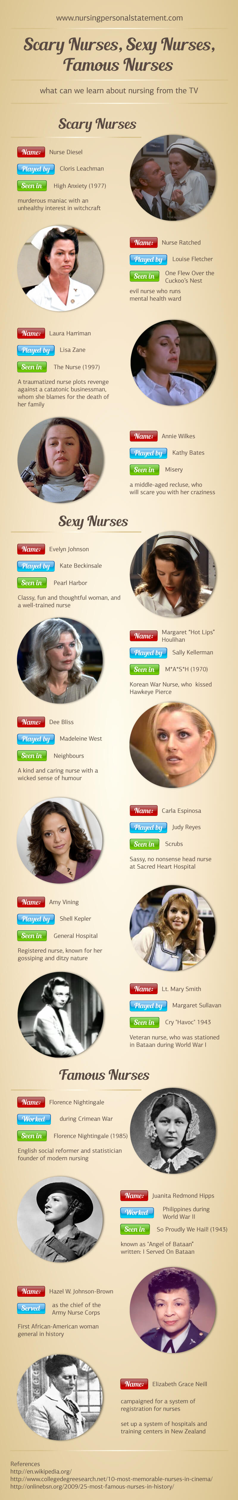 famous-nurses-infographic-what-we-learn-about-nursing-from-the-tv