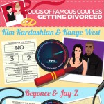 famous_divorce_odds_infographic-plaza