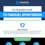 fanduel-sportsbook-infographic-plaza