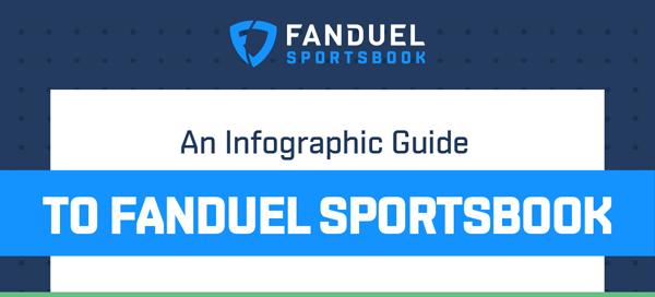fanduel-sportsbook-infographic-plaza-thumb