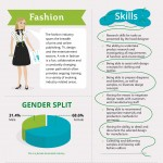 fashion-career-infographic-plaza