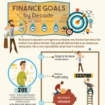 finance-goals-by-decade-infographic-plaza