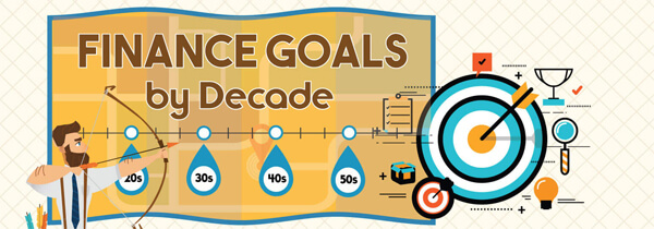 finance-goals-by-decade-infographic-plaza-thumb