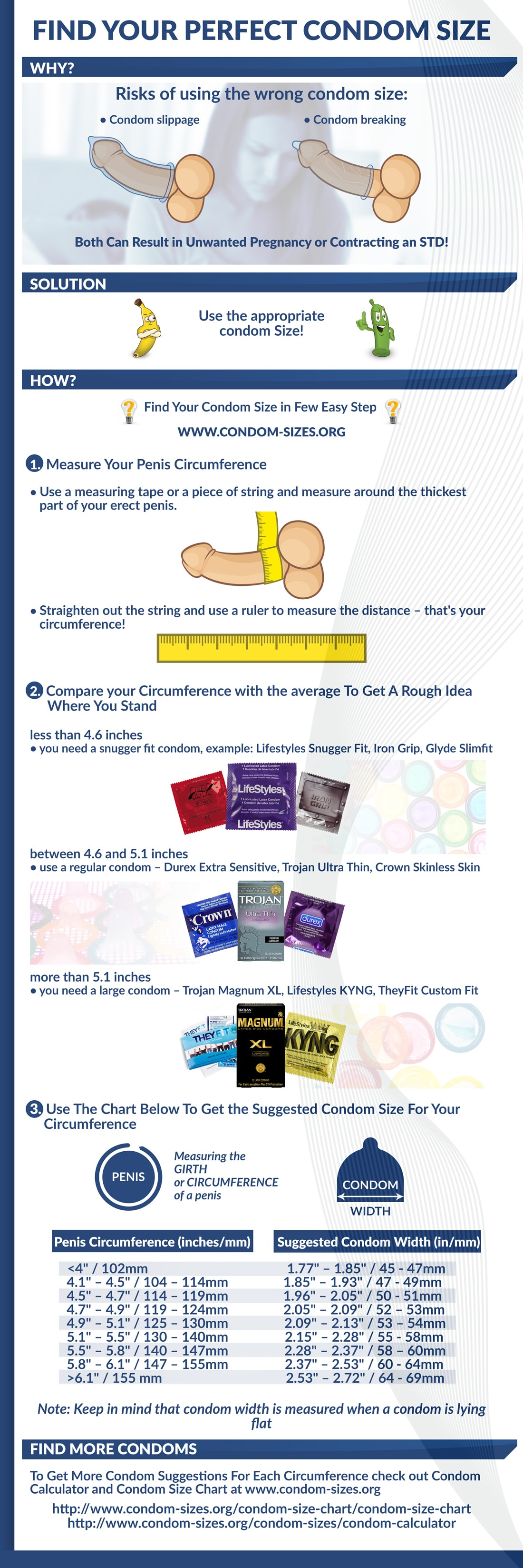 find-your-perfect-condom-size-infographic-plaza