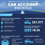 fleming-texas-car-accident-statistics-infographic-plaza