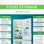 food-storage-infographic-plaza