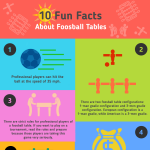 foosball-tables-fun-facts-infographic-plaza