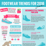 footwear-trends-2016-infographic-plaza