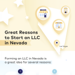 forming-llc-in-nevada-infographic-plaza