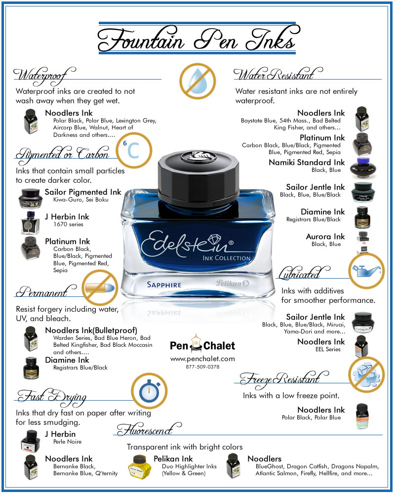 fountain_pen_inks-infographic-plaza