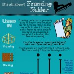 framing-nailer-infographic-plaza