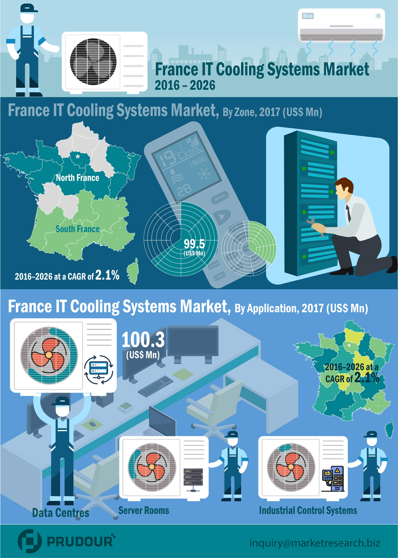 france-IT-cooling-market-infographic-plaza