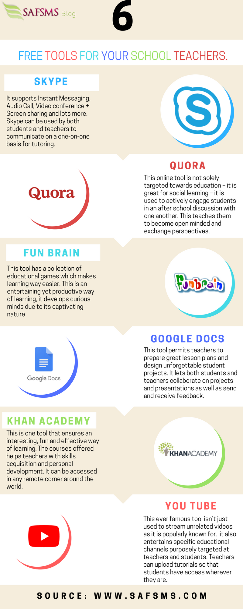 free-tools-school-teachers-infographic-plaza