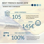 french-bank-2019-infographic-plaza