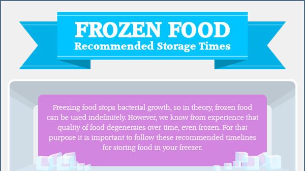 frozen-food-recommended-storage-times-thumb
