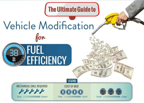fuel-efficiency-guide-thumb