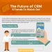 future-crm-8-trends-watch-out-infographic-plaza
