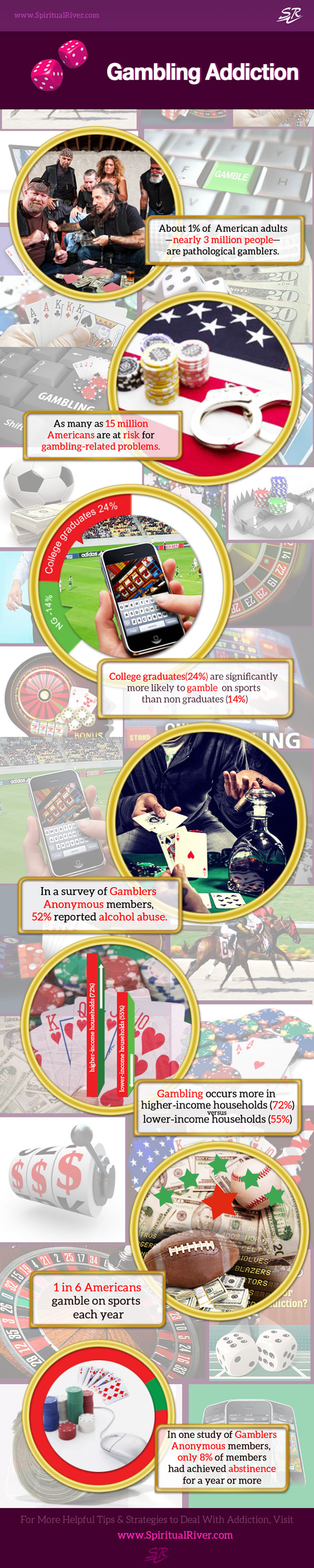 gambling-addiction-infographic